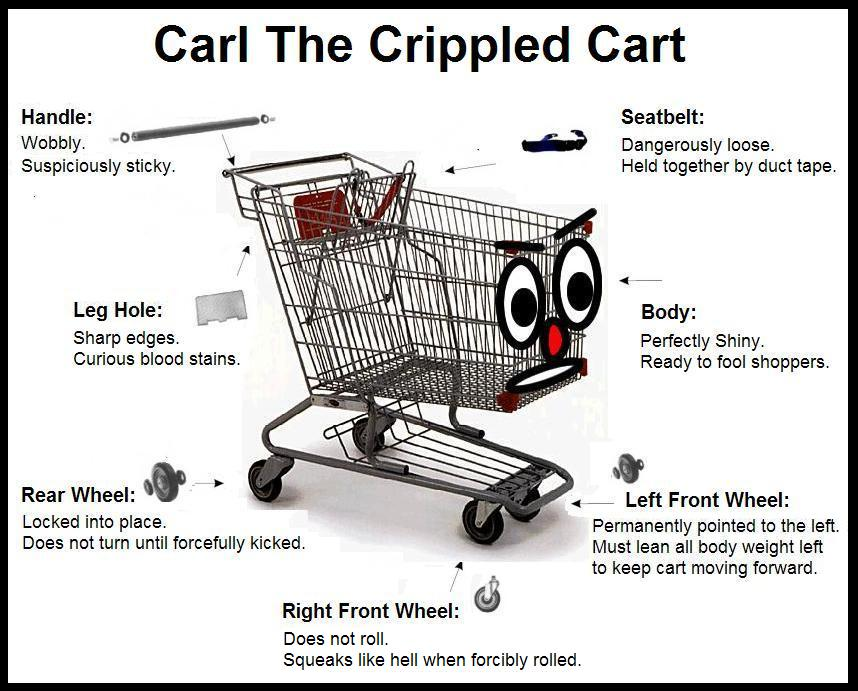 sad face shopping cart outlined barrio kart idonesaidit