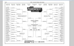 My Perfect Bracket....I Done Said It!